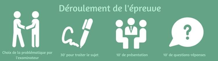 f9a22e6fd3ebbe Oral du bac de Français : tous nos conseils !